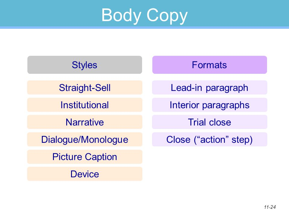 Body Copy Styles Formats Straight-Sell Lead-in paragraph Institutional