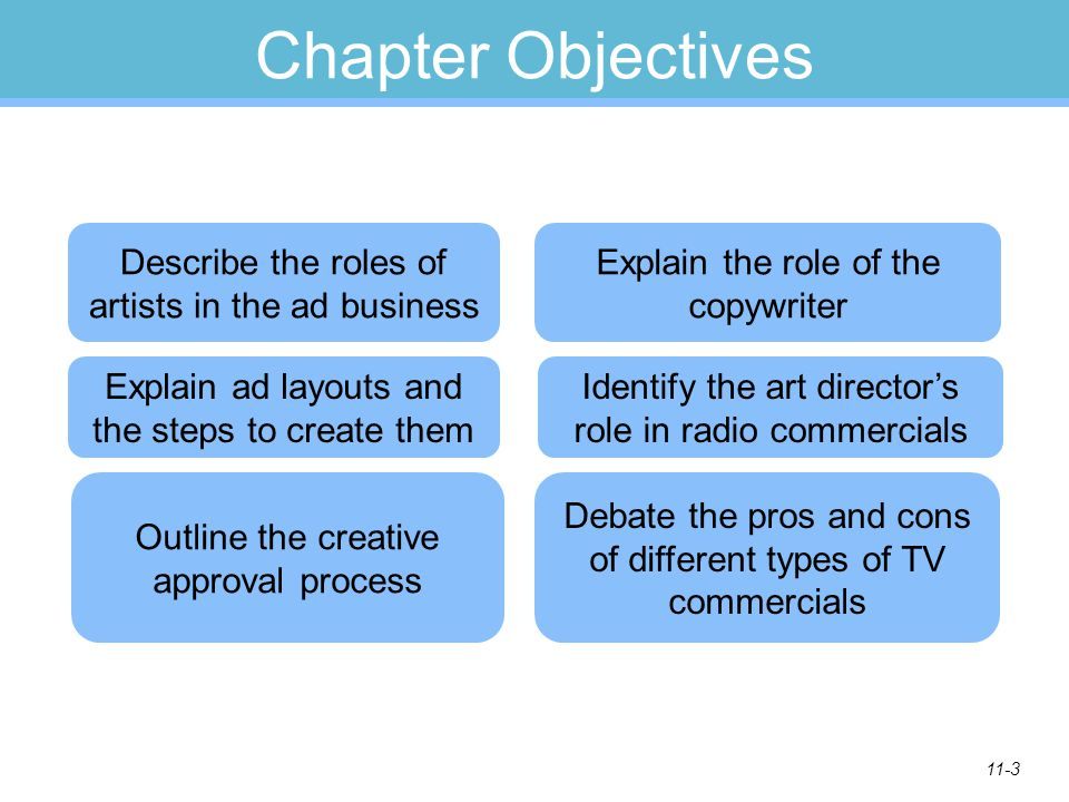 Chapter Objectives Describe the roles of artists in the ad business