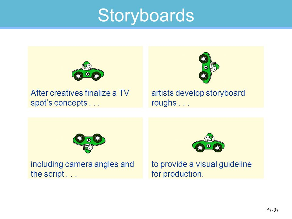 Storyboards After creatives finalize a TV spot's concepts . . .