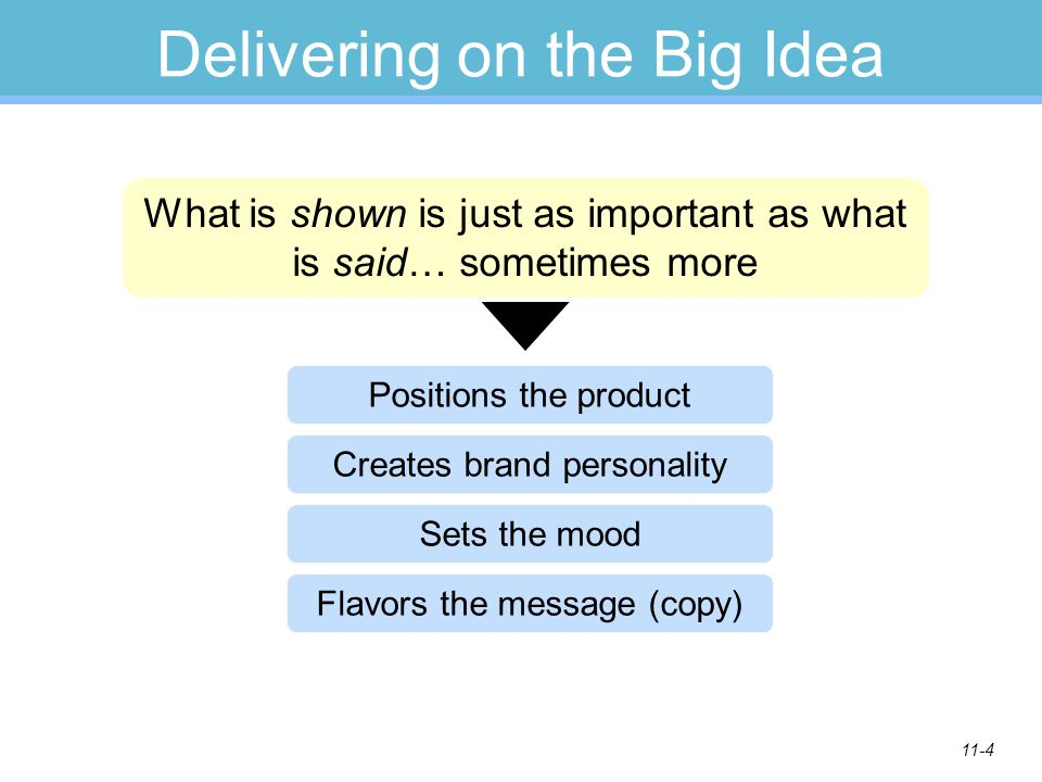 Delivering on the Big Idea