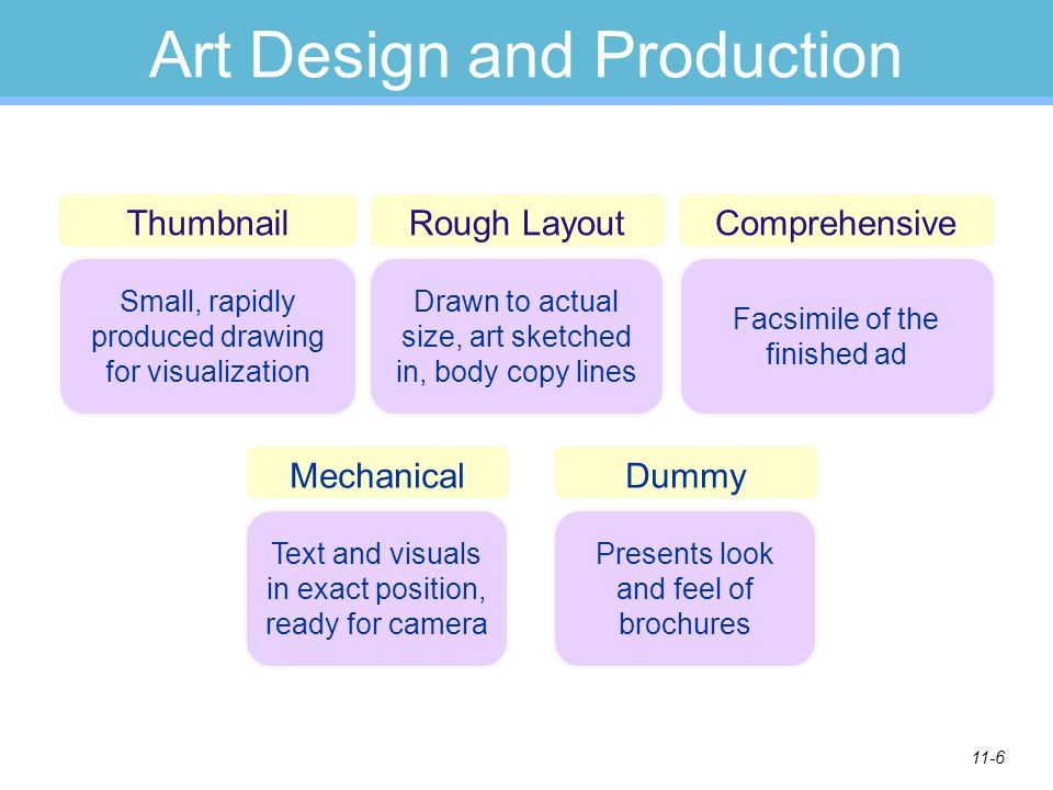 Art Design and Production