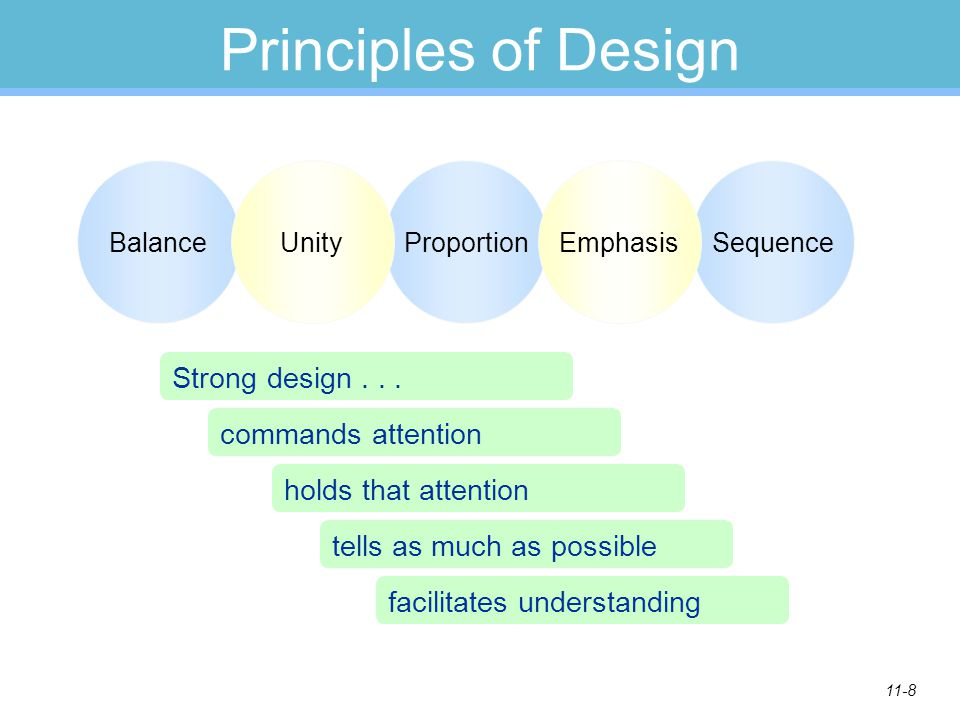 Principles of Design Strong design . . . commands attention