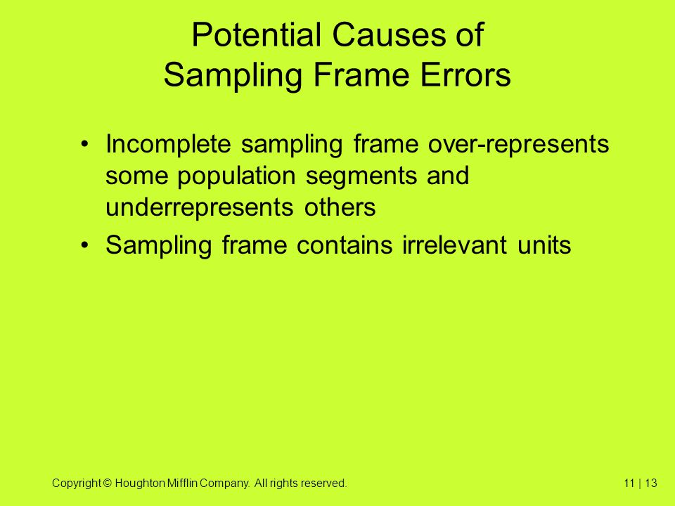 Potential Causes of Sampling Frame Errors