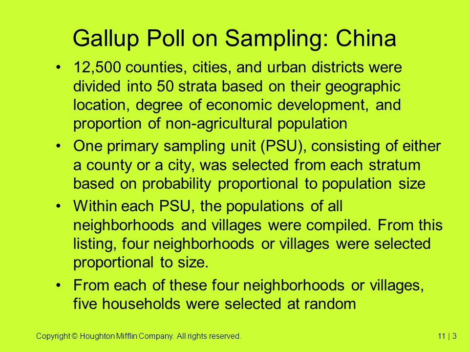 Gallup Poll on Sampling: China