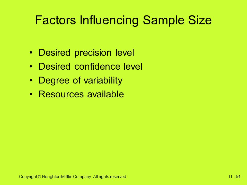 Factors Influencing Sample Size