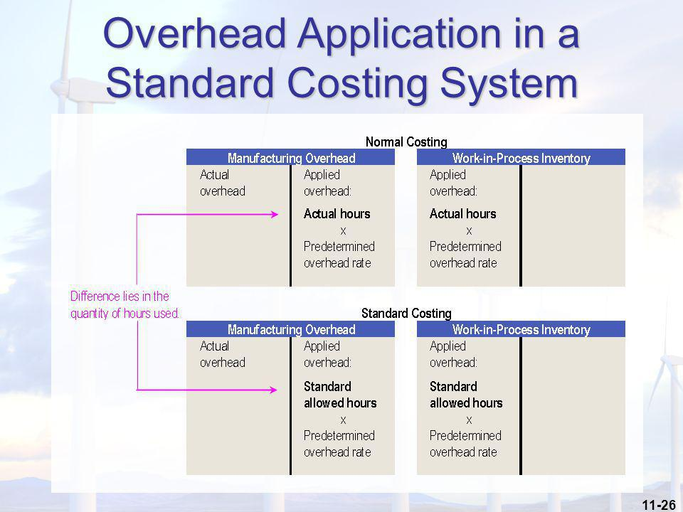 Overhead Application in a Standard Costing System