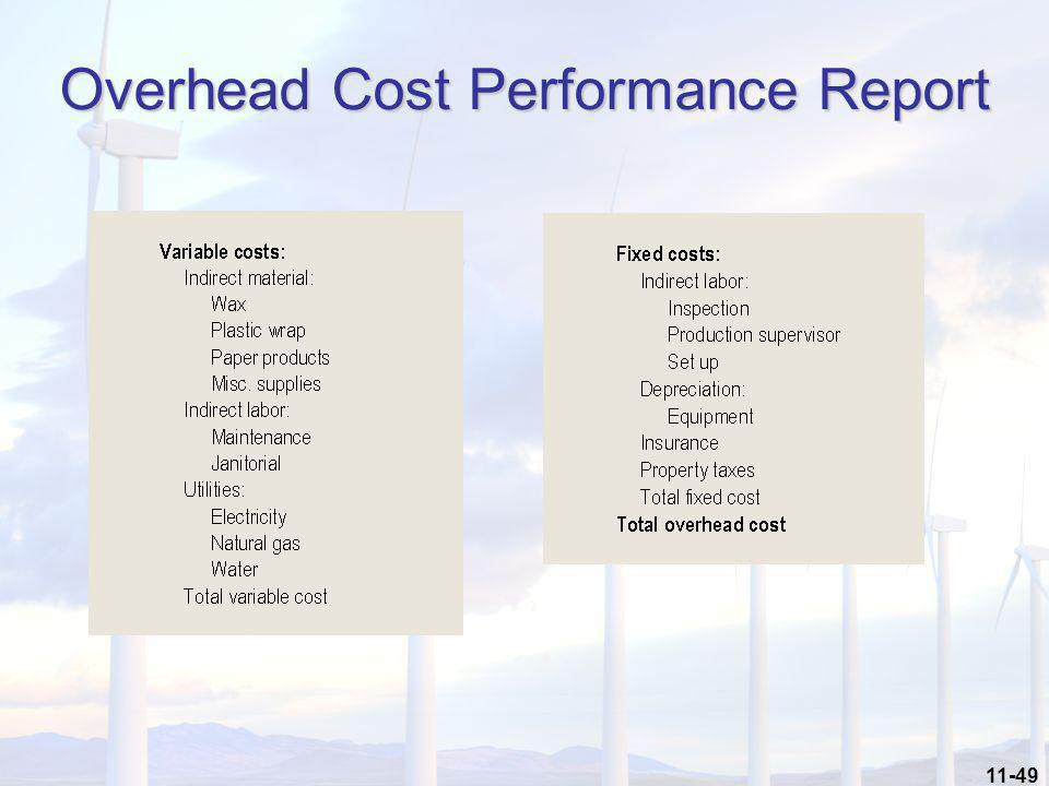 Overhead Cost Performance Report