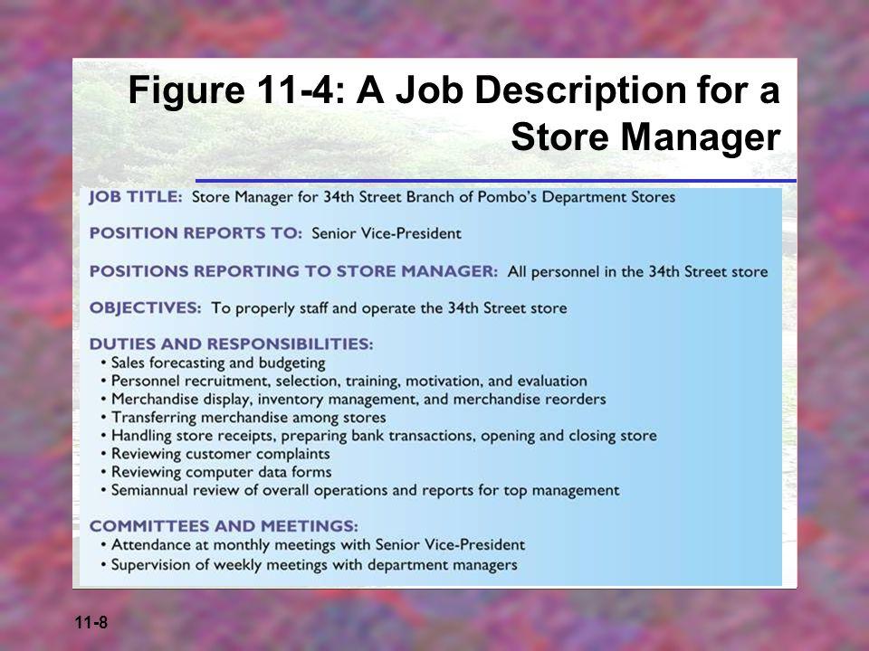 Figure 11-4: A Job Description for a Store Manager