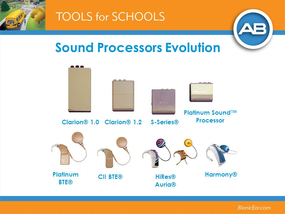 Sound Processors Evolution