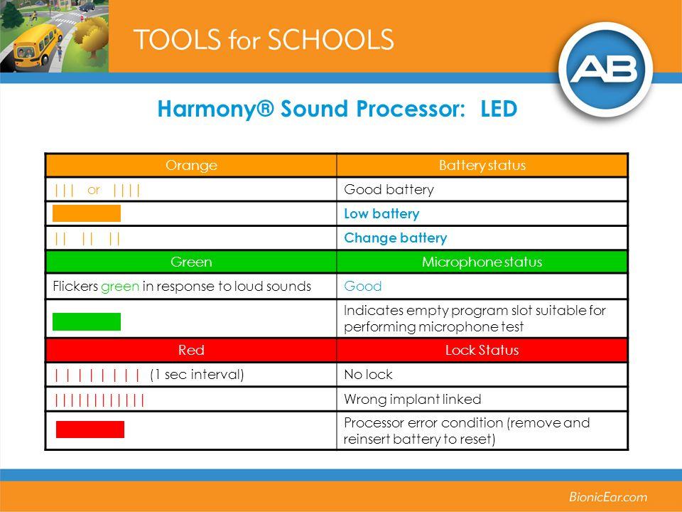 Harmony® Sound Processor: LED