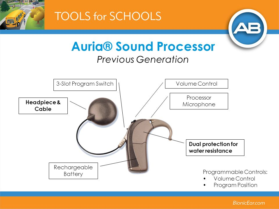 Auria® Sound Processor Previous Generation