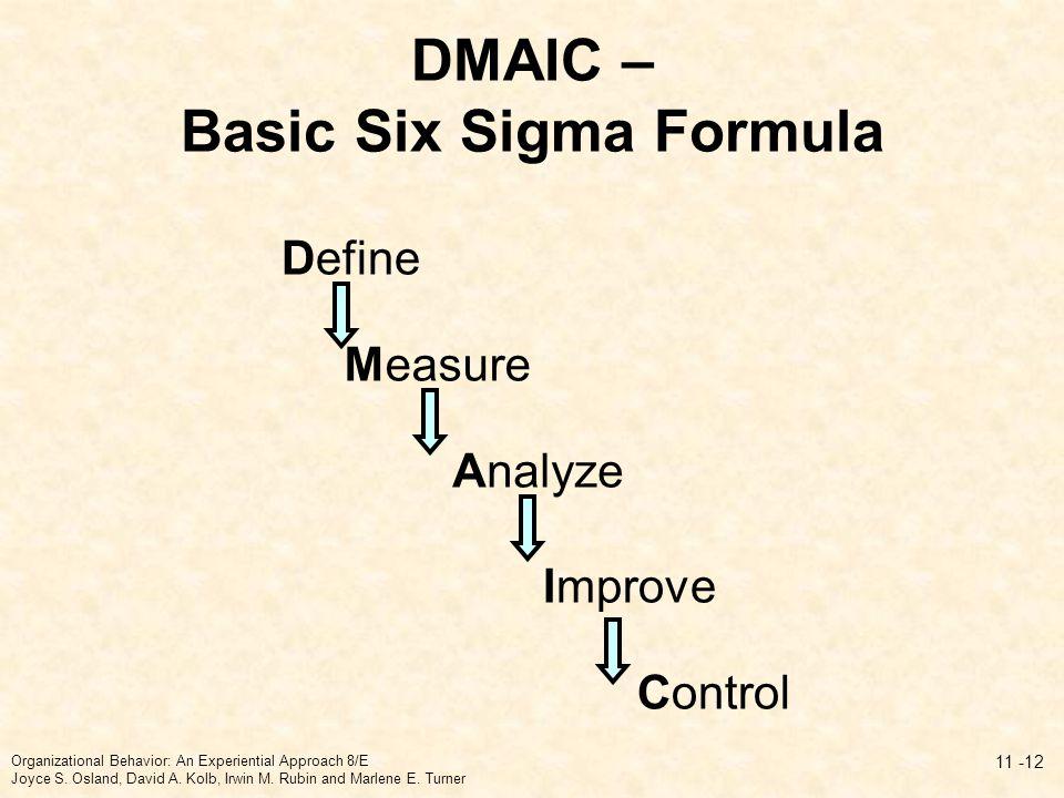 DMAIC – Basic Six Sigma Formula