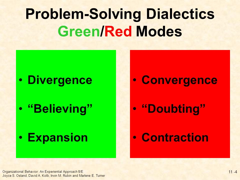 Problem-Solving Dialectics Green/Red Modes