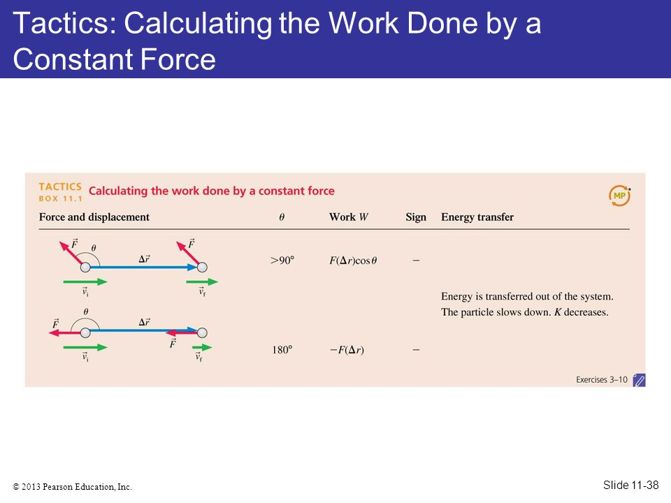 Tactics: Calculating the Work Done by a Constant Force