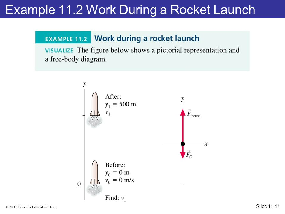 Example 11.2 Work During a Rocket Launch