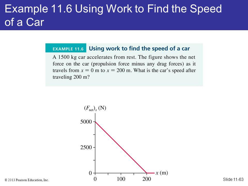 Example 11.6 Using Work to Find the Speed of a Car