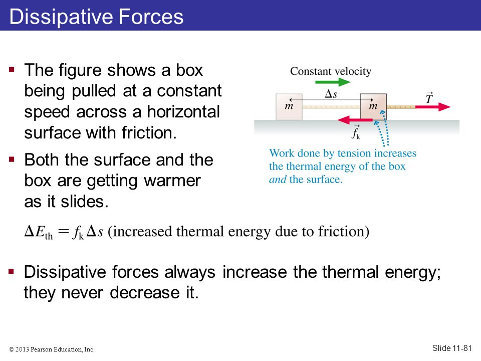 Dissipative Forces The figure shows a box being pulled at a constant speed across a horizontal surface with friction.