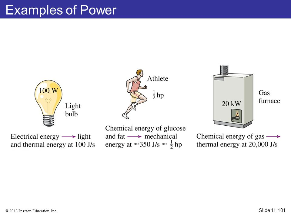 Examples of Power Slide 11-101