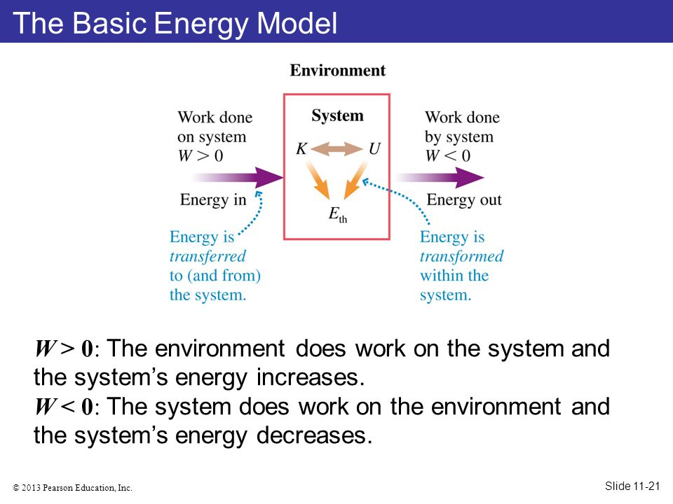 The Basic Energy Model W > 0: The environment does work on the system and the system's energy increases.