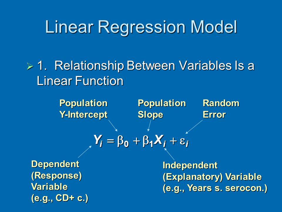 Linear Regression Model