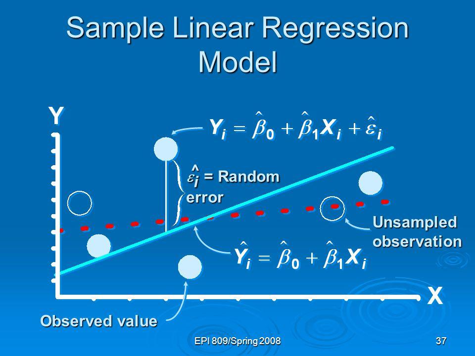 Sample Linear Regression Model