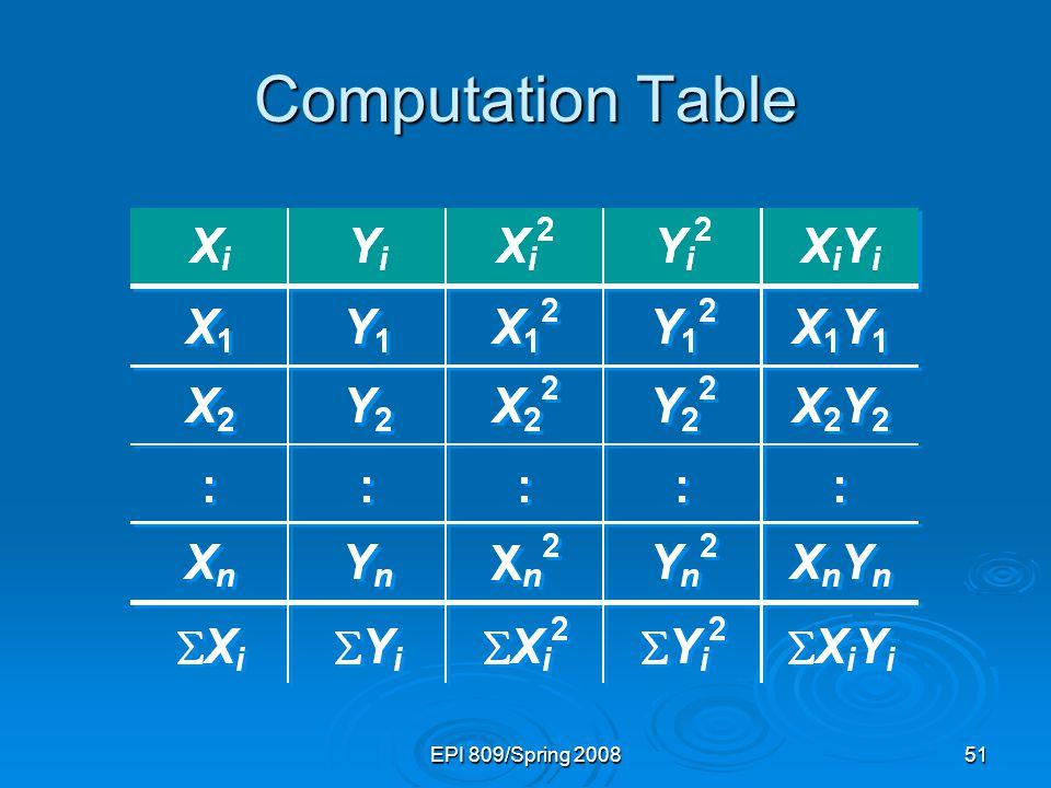 Computation Table EPI 809/Spring 2008 54
