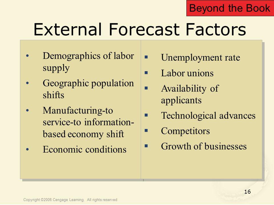 External Forecast Factors