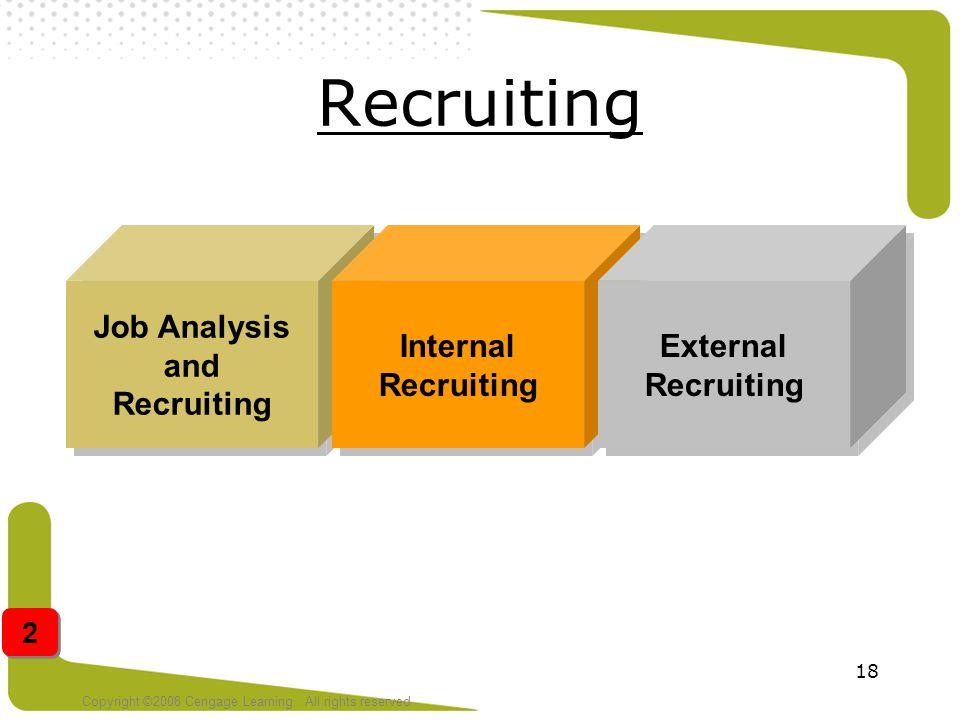 Recruiting Job Analysis and Recruiting Internal Recruiting