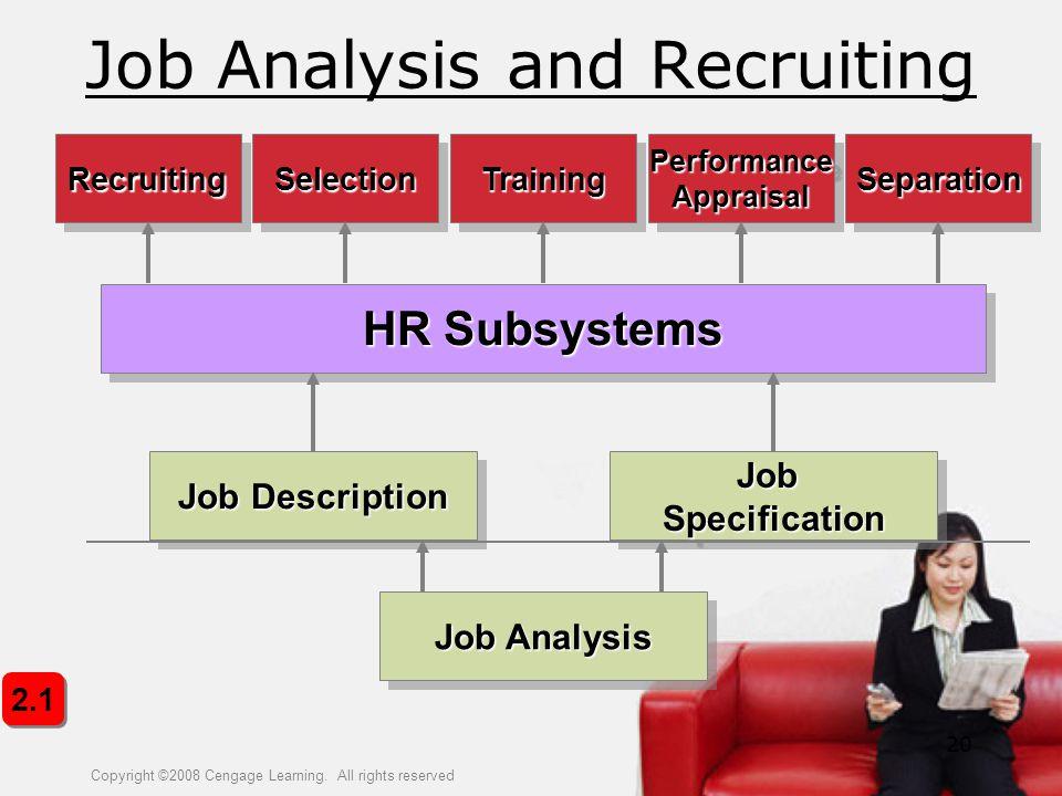 Job Analysis and Recruiting