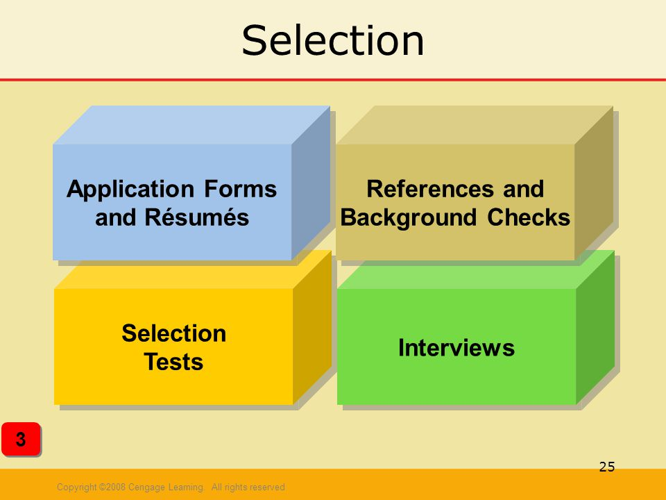 Application Forms and Résumés References and Background Checks