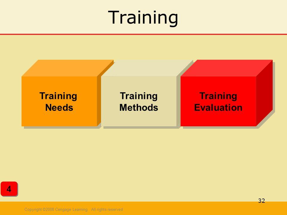 Training Training Needs Training Methods Training Evaluation 4