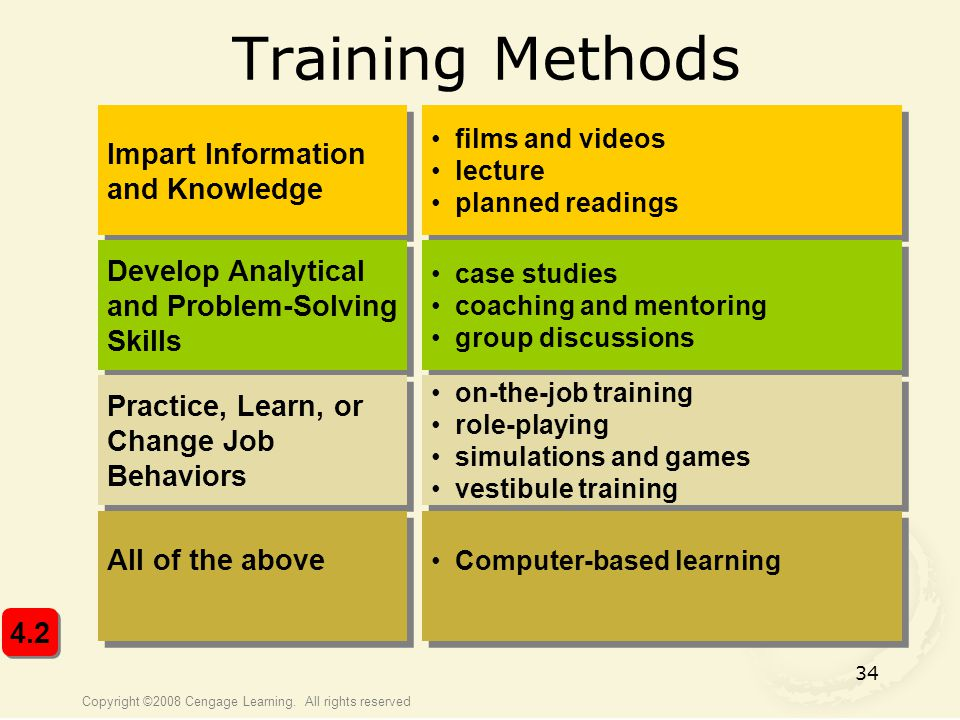 Training Methods Impart Information and Knowledge