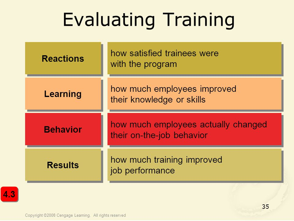 Evaluating Training how satisfied trainees were with the program