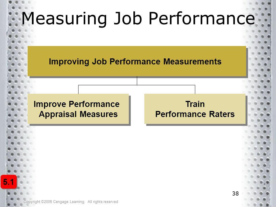 Measuring Job Performance