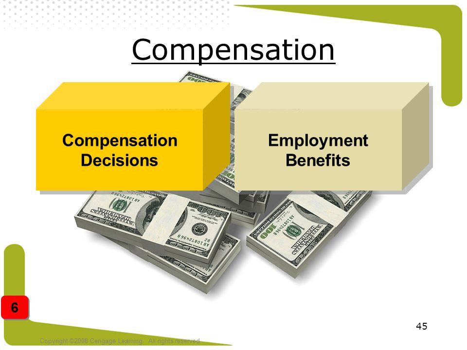 Compensation Compensation Decisions Employment Benefits 6