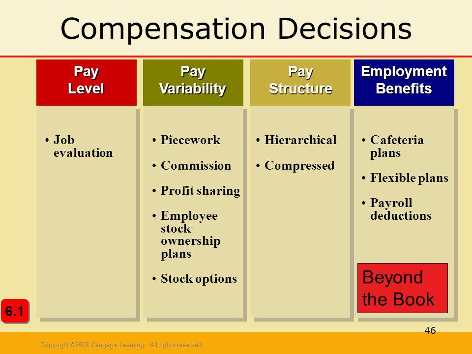 Compensation Decisions