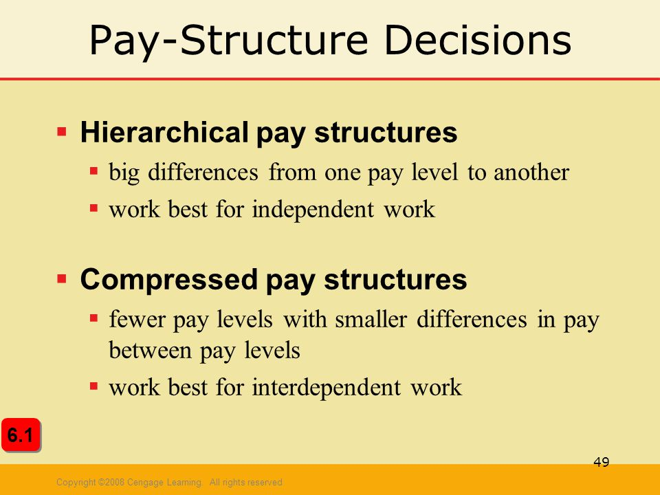 Pay-Structure Decisions