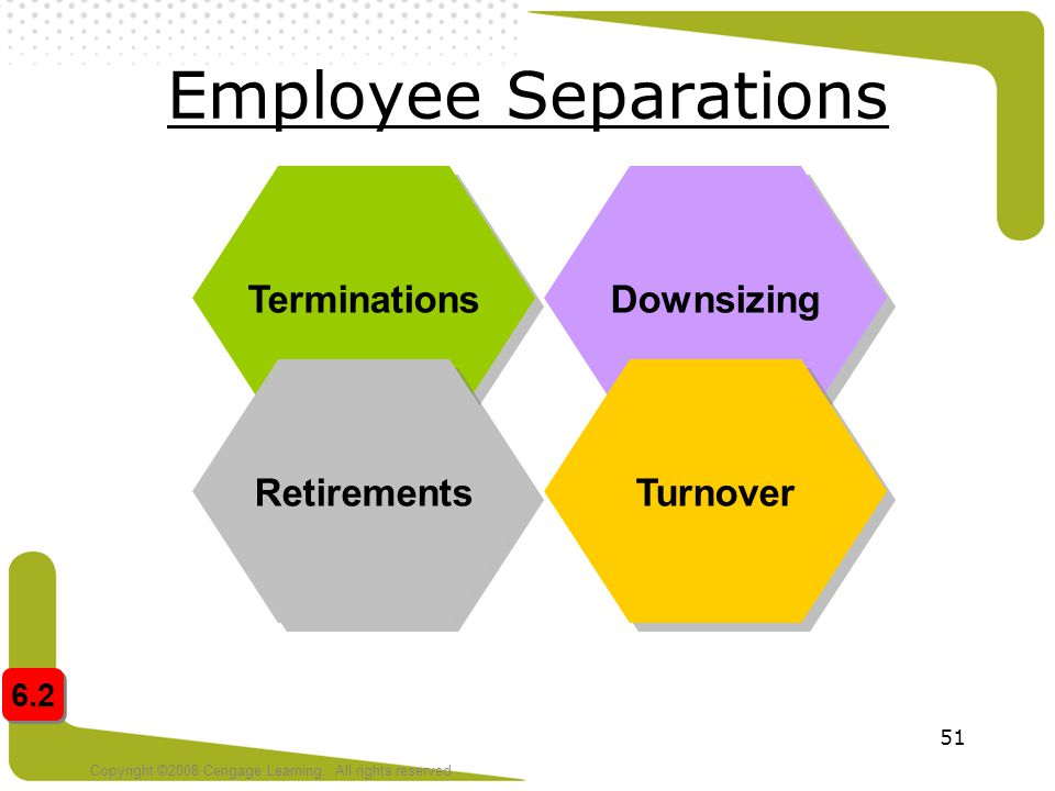 Employee Separations Terminations Downsizing Turnover Retirements 6.2