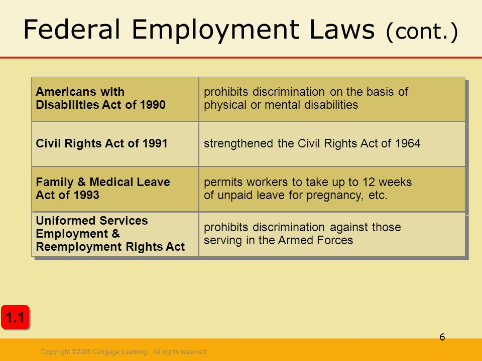 Federal Employment Laws (cont.)