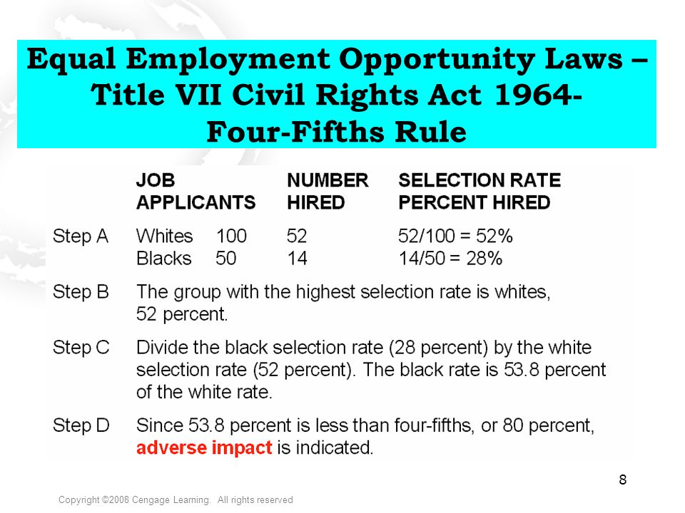 Equal Employment Opportunity Laws – Title VII Civil Rights Act 1964-