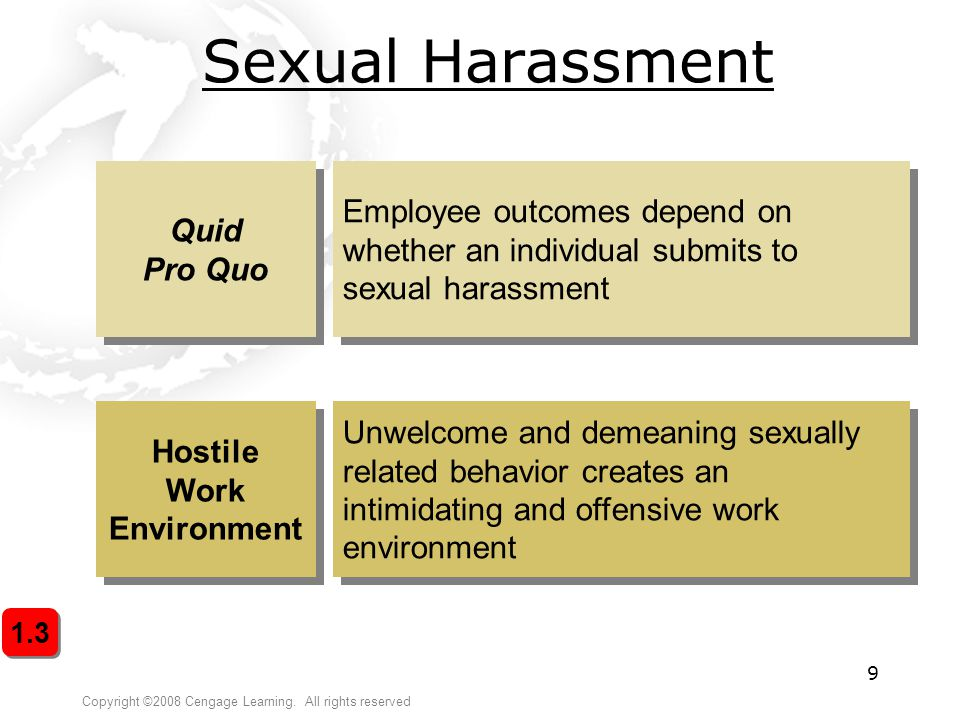 Sexual Harassment Hostile. Work Environment. Quid Pro Quo. Unwelcome and demeaning sexually. related behavior creates an.