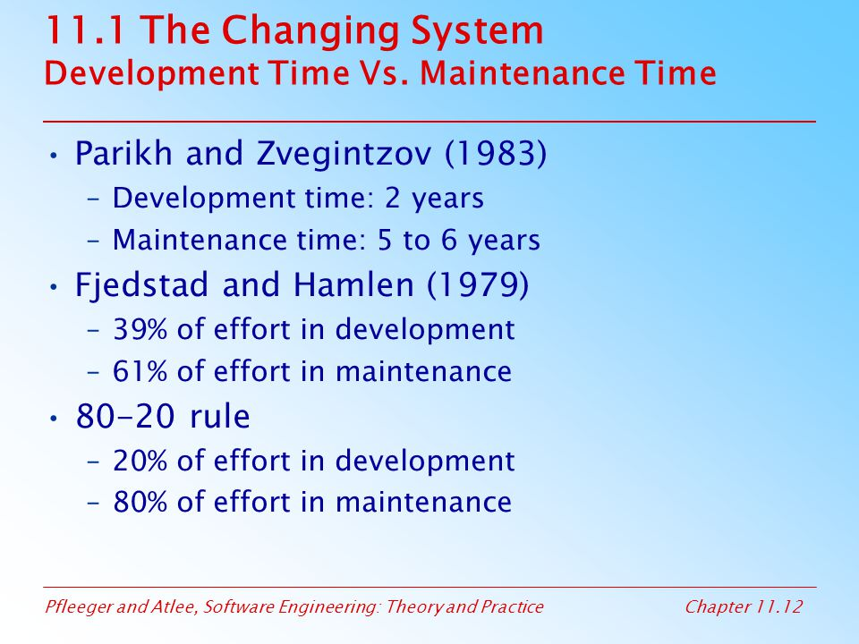 11.1 The Changing System Development Time Vs. Maintenance Time