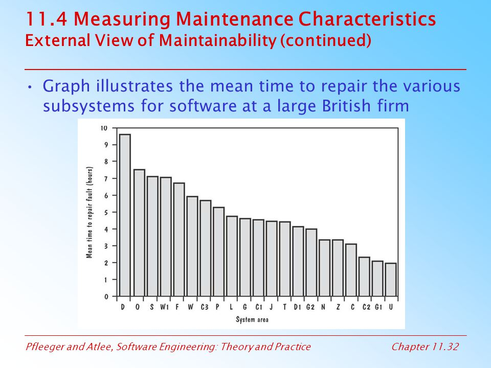 11.4 Measuring Maintenance Characteristics External View of Maintainability (continued)