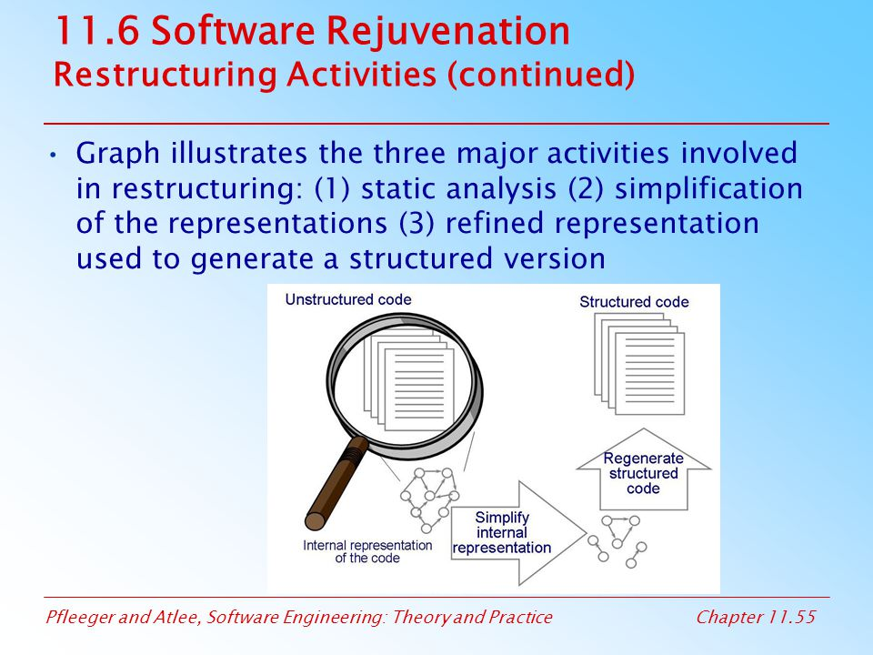 11.6 Software Rejuvenation Restructuring Activities (continued)
