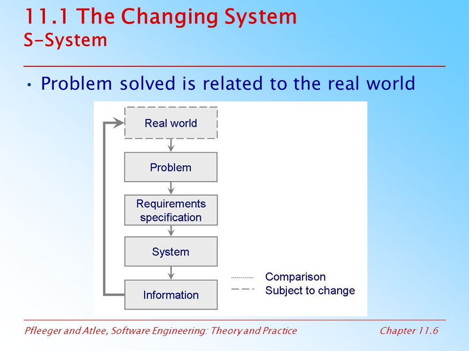 11.1 The Changing System S-System