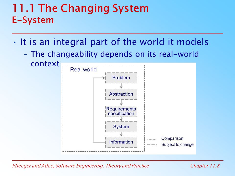 11.1 The Changing System E-System