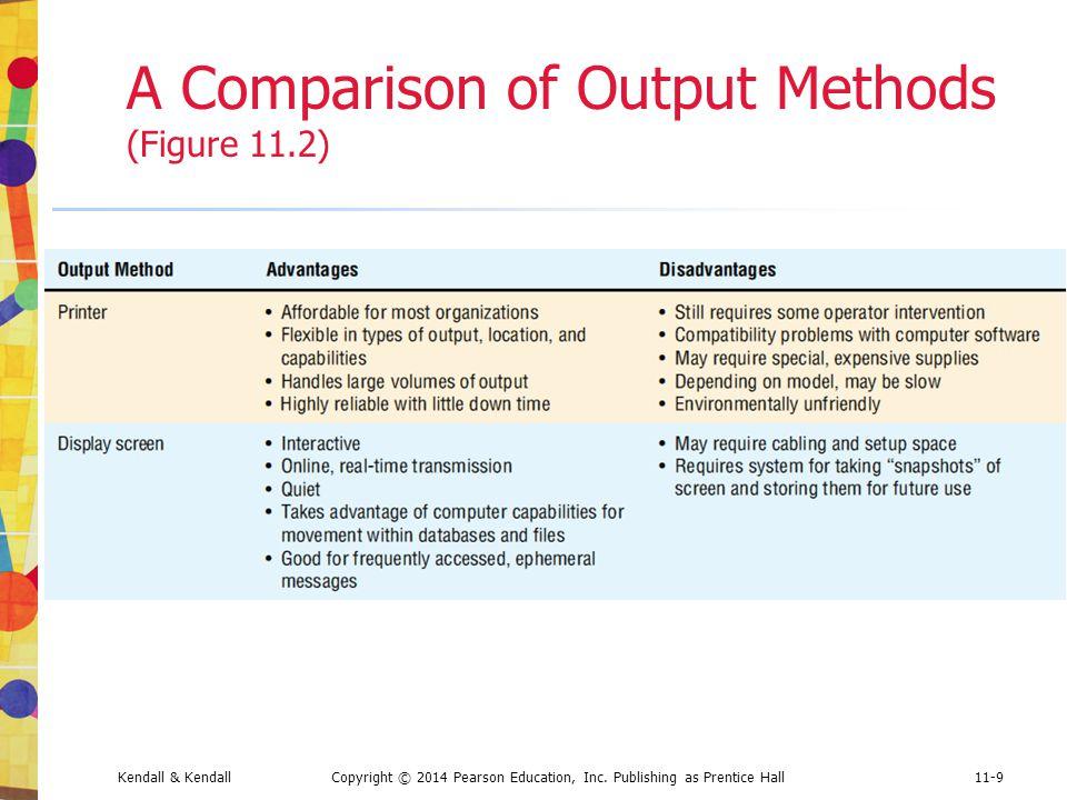 A Comparison of Output Methods (Figure 11.2)