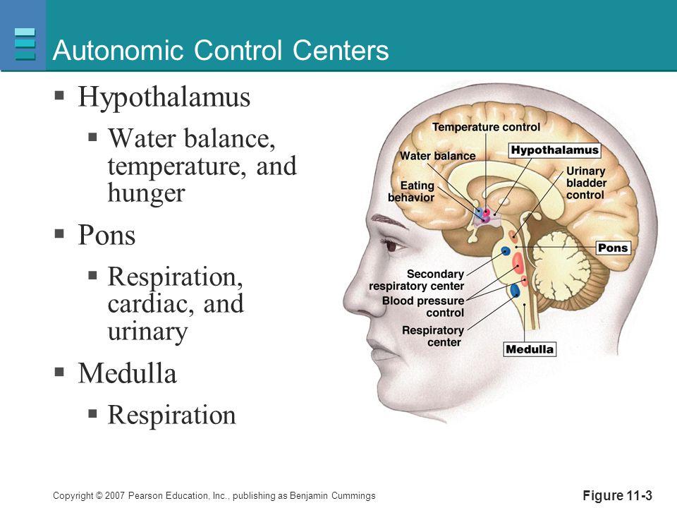 Autonomic Control Centers