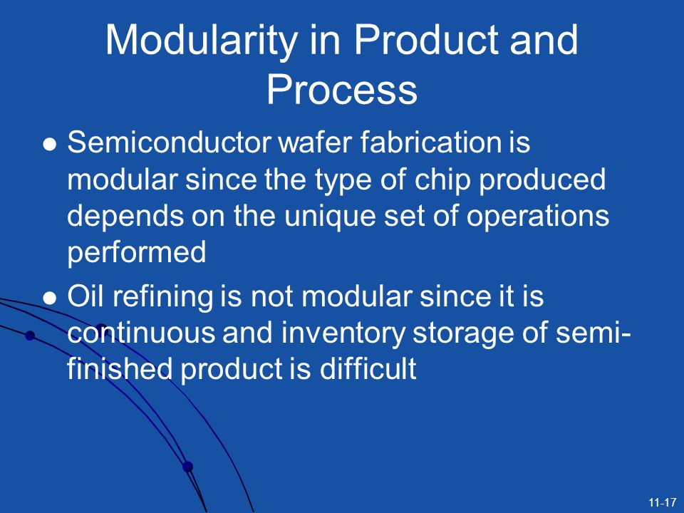 Modularity in Product and Process