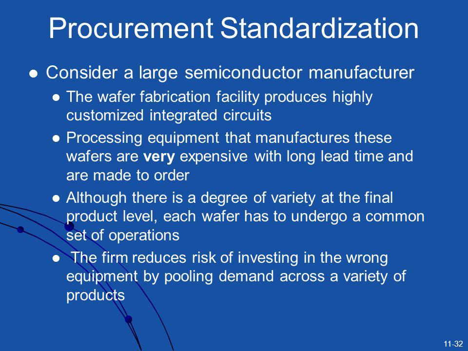 Procurement Standardization